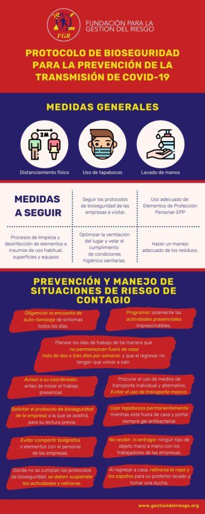 Protocolo de bioseguridad contra el covid 19