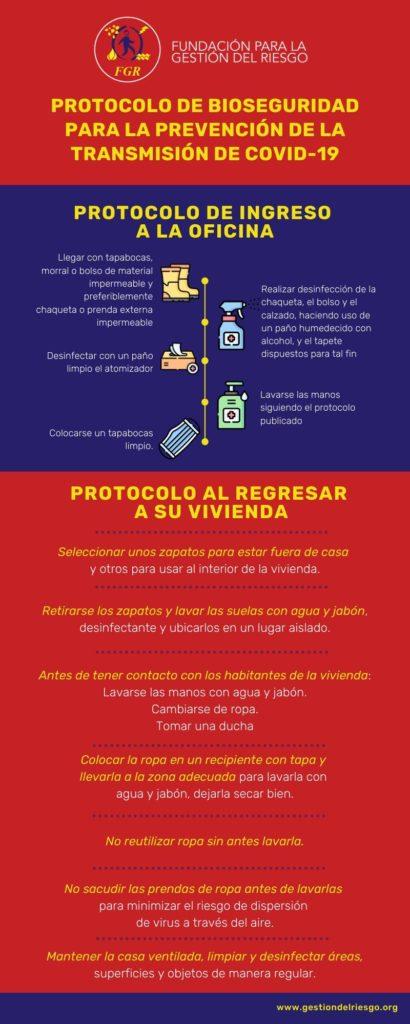 Protocolo de bioseguridad covid fgr